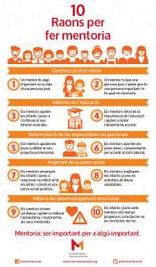Infografia Mentoria Social