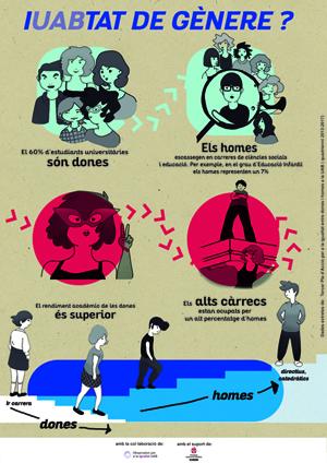 IUABtat de gènere?, campanya de la FAS per la igualtat de gènere en l'àmbit universitari