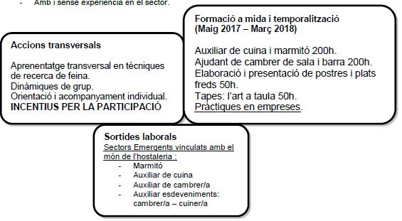 Programa formatiu Integrals +30, a partir de maig