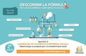 20180126_Lab-cocreacio-empreses