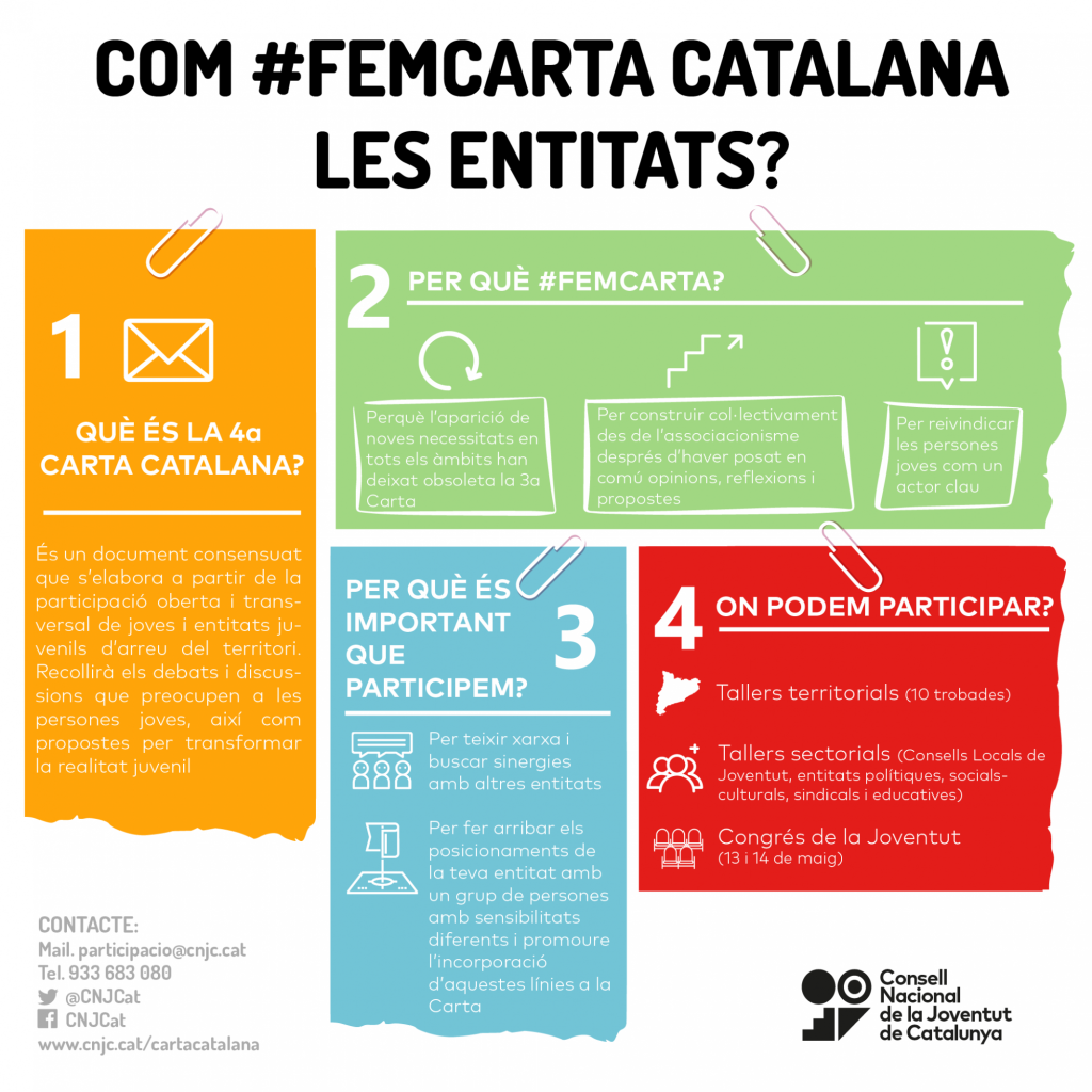 Cartell Com fem Carta Catalana les entitats?