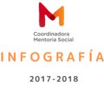 20180628_Infografia-mentoria-social