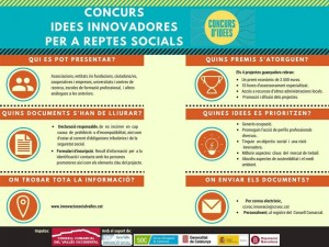 20180806_concurs-idees-innovadores