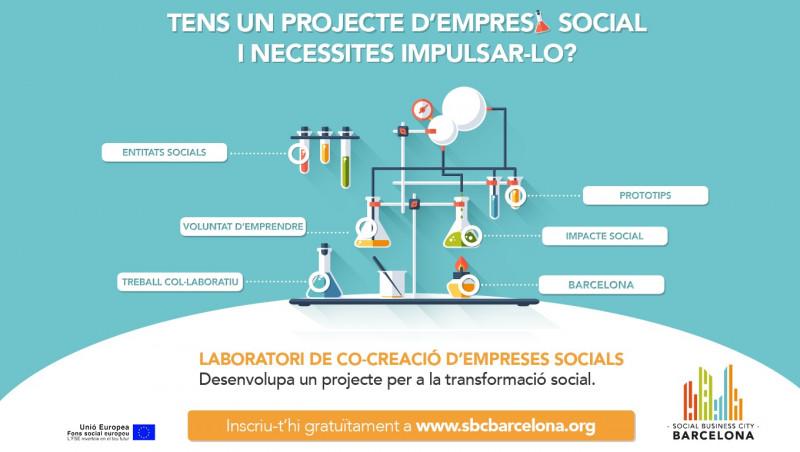 Laboratori de Co-creació d'Empreses Socials 2018-2019