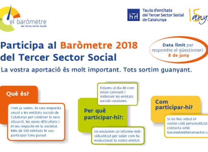 Oberta la participació al Baròmetre 2018