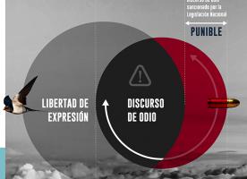 Curs semipresencial 'Discurs d'odi vs llibertat d'expressió? Una anàlisi des dels drets humans'
