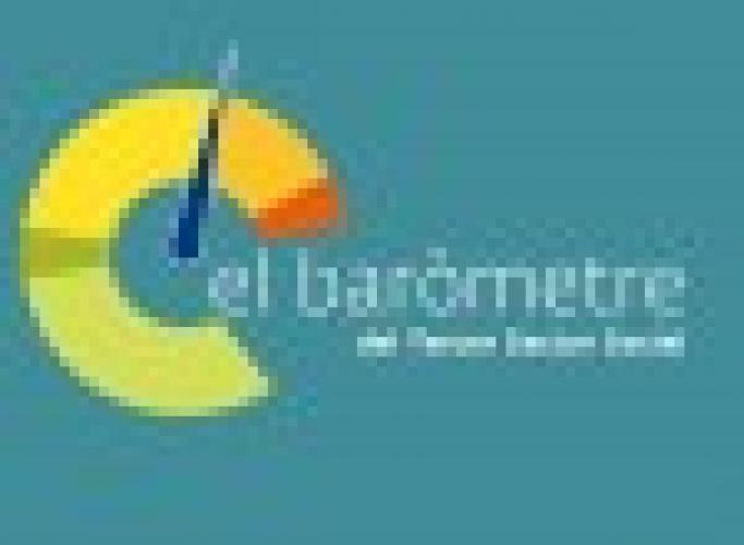 Baròmetre del Tercer Sector Social 2018 | Els ajuntaments són l'ens local que més contribueix al finançament de les entitats socials catalanes